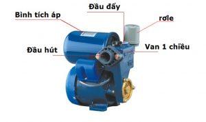 sửa máy bơm tăng áp panasonic